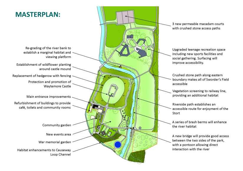 Annotated masterplan
